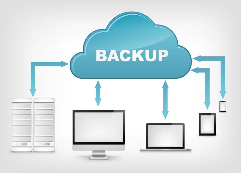 5-online-backup-services-keep-your-data-safe